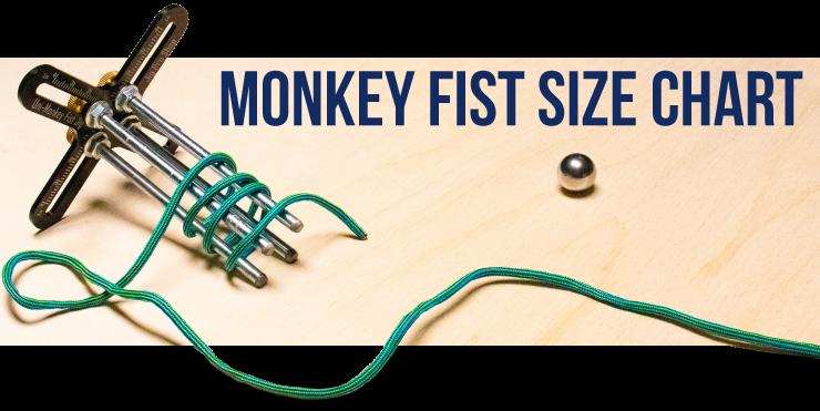 monkey fist chart