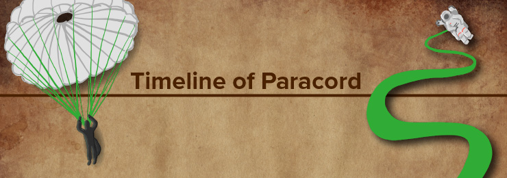 timeline of paracord
