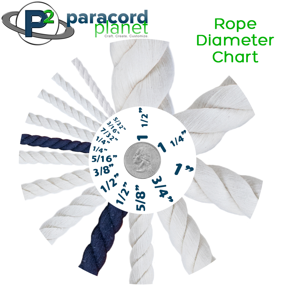 Paracord Planet Rope Diameter Chart