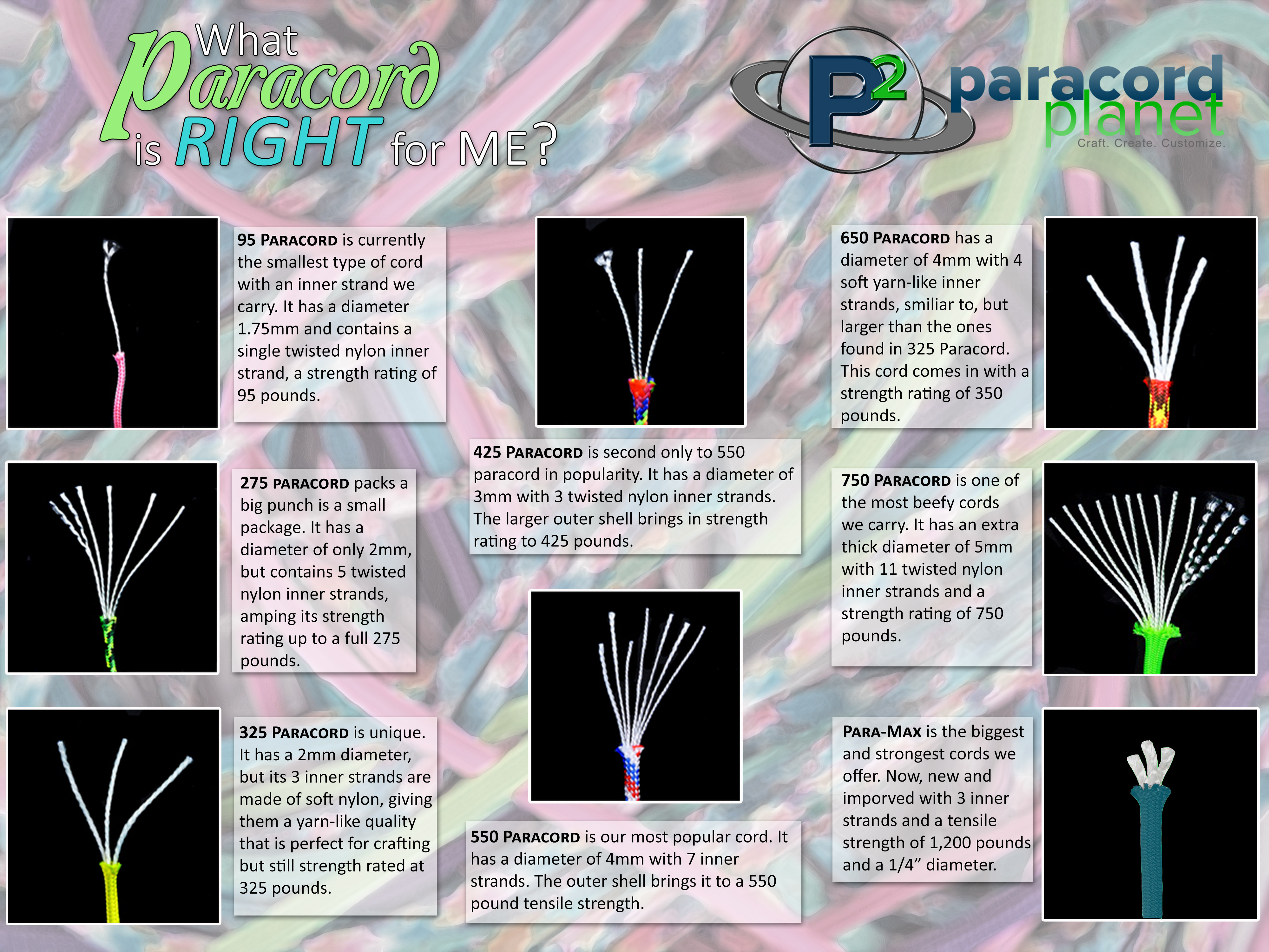 What Paracord is Right for Me